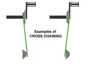CROSS-CHAINING